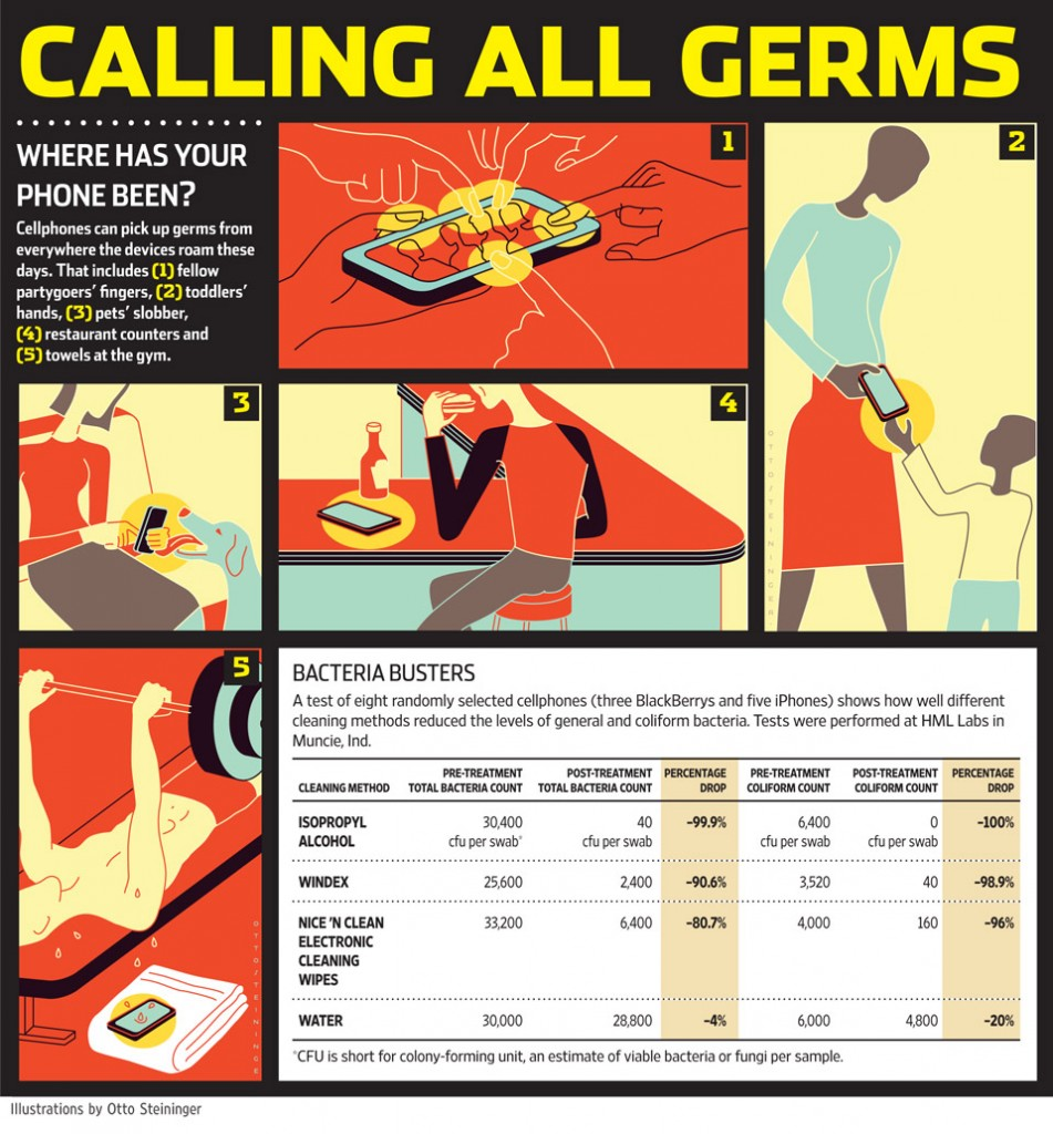 Game Of Germs What Sprays In Vegas Should Stay In Vegas