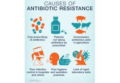 CDC-antibiotic-resistance-p